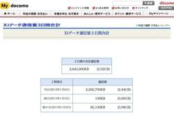 20130106Xiデータ通信量.jpeg