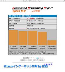 iPhoneインターネット共有byUSB.jpg